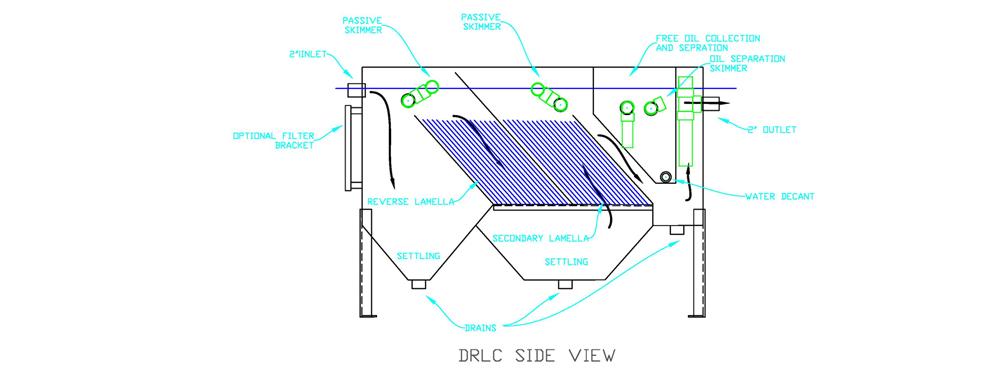 DRLC_DUAL_COALECSER_OWS_Webpage